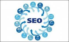 阜新如何让网站快速被搜索引擎收录