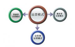 长春SEO优化:搜索引擎优化培训栏目页快